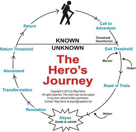 新しい仕事/パートナー/家/お金/人間関係があったら人生はもっとよくなると思っている時ー感情的な「幻想」をつくりあげてしまってませんか?