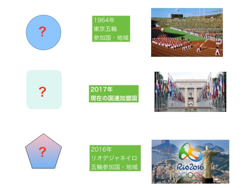 東京オリンピック vs リオ五輪.001
